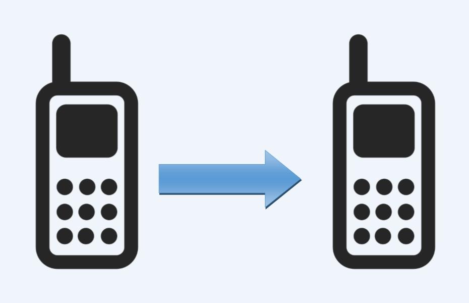 Call Forwarding on Verizon Mobile Phone - HelpZone4U com